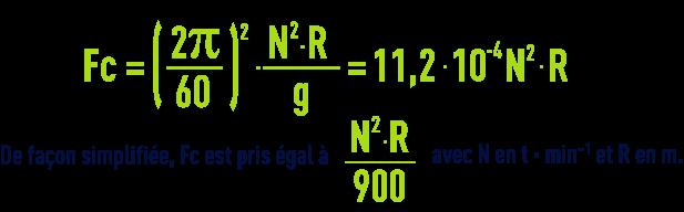 Formule : accélération centrifuge - vitesse de rotation N