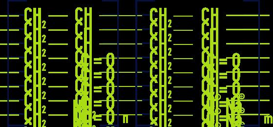 Formule : classification - copolymères de l'acrylamide et acide acrylique