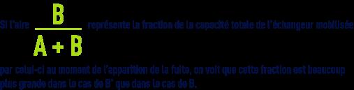 Formule : échange d'ions -Fraction capacité totale de l'échangeur