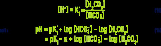 Formule : pHS - alcalinité mesurée par le TAC