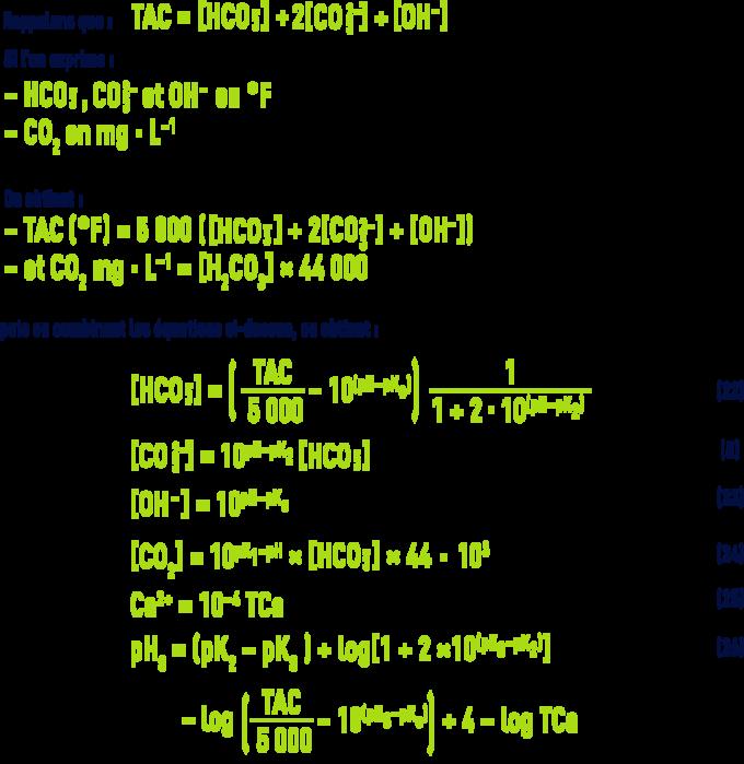 Formule : pHS - Calcograph