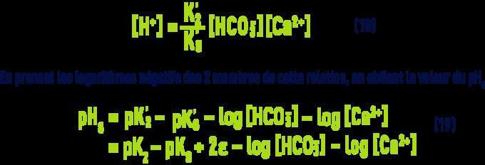 Formule : pHS - eau en équilibre avec le calcaire