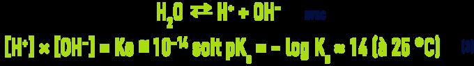 Formule : pHS -équilibres et constantes thermodynamiques - ionisation de l'eau