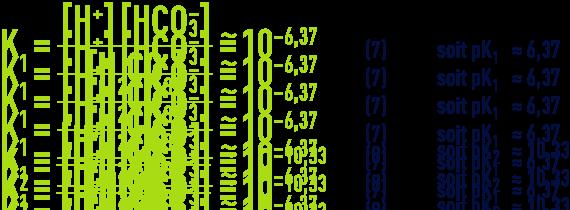 Formule : pHS - équilibres et constantes thermodynamiques - loi action demasse