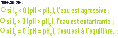 Formule : pHS - indices de Langelier, indice de saturation