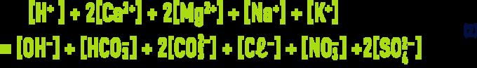 Formule : pHS - les équilibres et constantes thermodynamiques - neutralité électrique