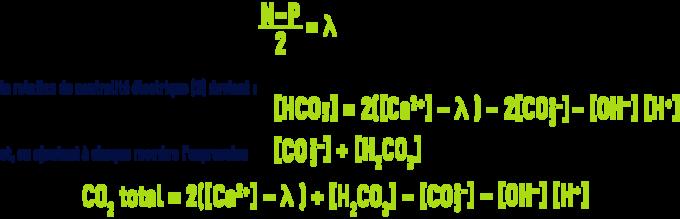 Formule : pHS - Méthode de Legrand et Poirier