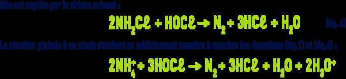 Formule : oxydation de la monochoramine par le chlore