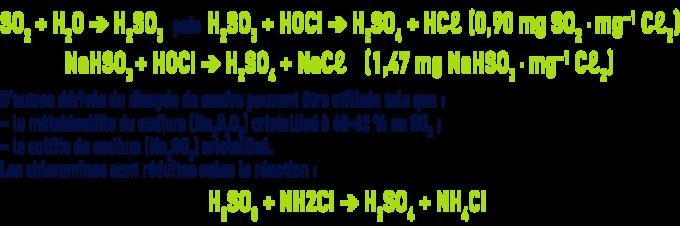 Formule : élimination du chlore résiduel