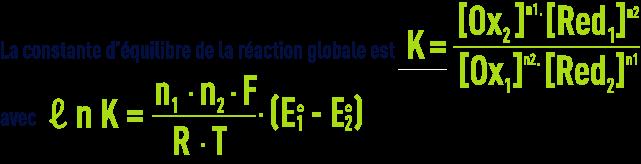 Formule : prévision des réactions d'oxydoréduction