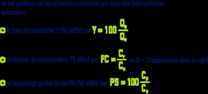 Formule : bilan autour d'une membrane