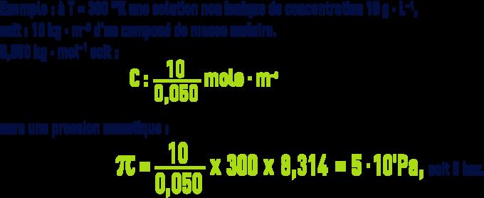 Formule : membranes de dessalement - Loi Van't Hoff exemple T = 300°K