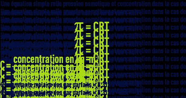 Formule : membranes de dessalement - Loi Van't Hoff