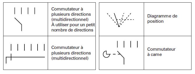 symboles graphiques pour sch mas lectriques conforme aux nomes cen degremont. Black Bedroom Furniture Sets. Home Design Ideas