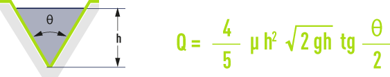 formule : Déversoir triangulaire en mince paroi