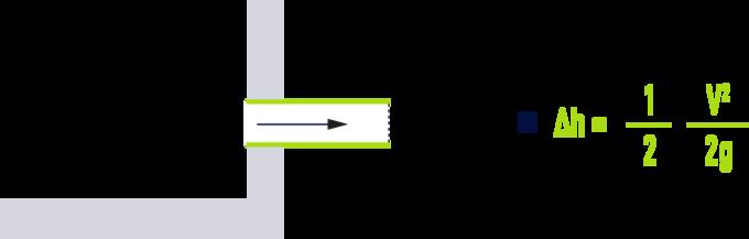 formule : Pertes de charge singulières dans les tuyauteries, raccords, vannes - départ d'une conduite à partir d'un grand réservoir