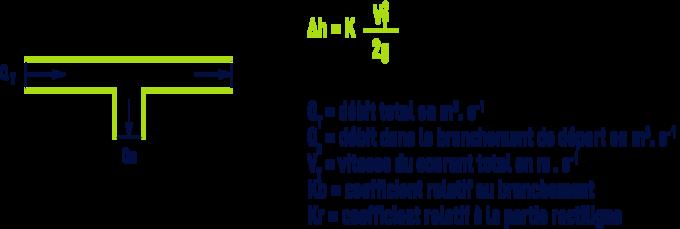 formule : Pièces en T - Branchement de départ