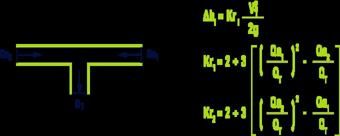 formule : Pièces en T - T symétrique, réunion des courants