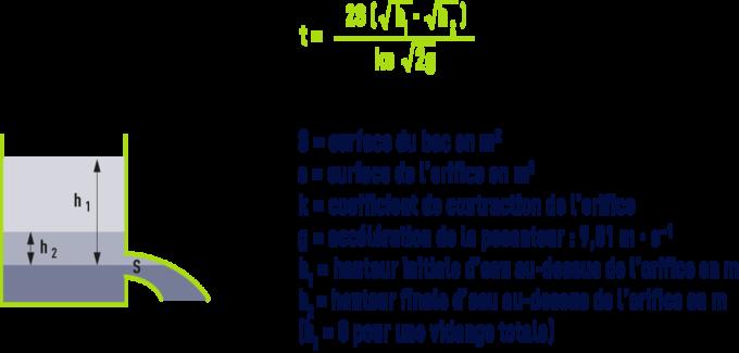 Formule : renseignements diverses - durée de la vidange