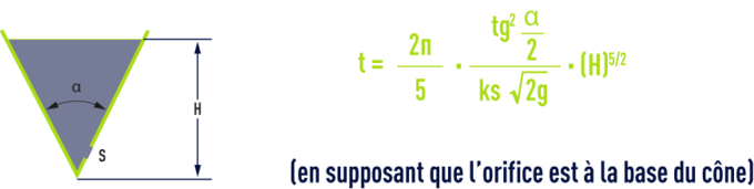 Formule : renseignements diverses -   Temps de vidange d'un bac conique