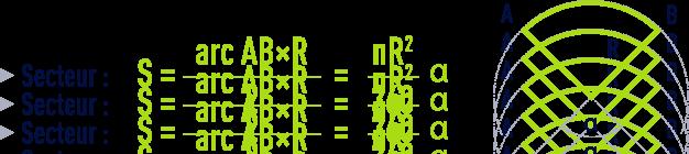 formule : formules géométrie - secteur