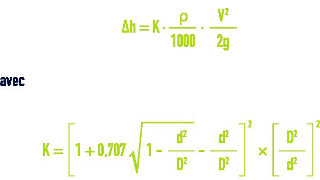 formule : calcul des systèmes déprimogènes-  Perte de charge d'un diaphragme