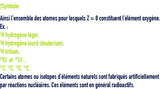 formule : composition de la matière - isotopes