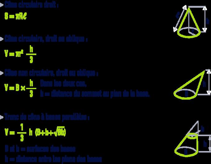 formule : formules géométrie - cône circulaire non circulaire droit oblique bases parallèles