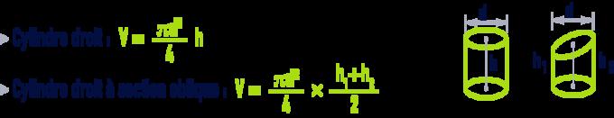 formule : formules géométrie - cylindre droit -  section oblique