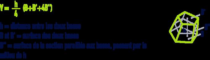 formule : formules géométrie - volume à bases polygonales parallèles