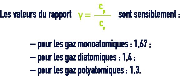 formule : Notions de physique des gaz et de thermodynamique - Chaleur massique