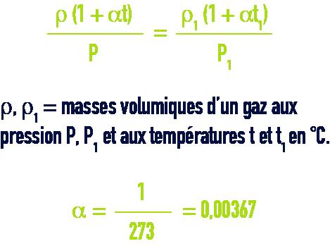 formule : Notions de physique des gaz et de thermodynamique - Loi de Gay-Lussac