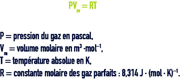 formule : Notions de physique des gaz et de thermodynamique - Loi mariotte