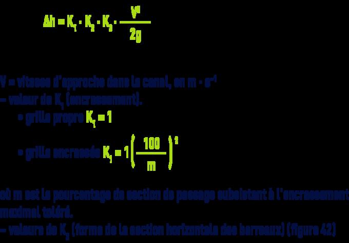 Formule : Perte de charge à travers une grille - valeur K1 valeur K2