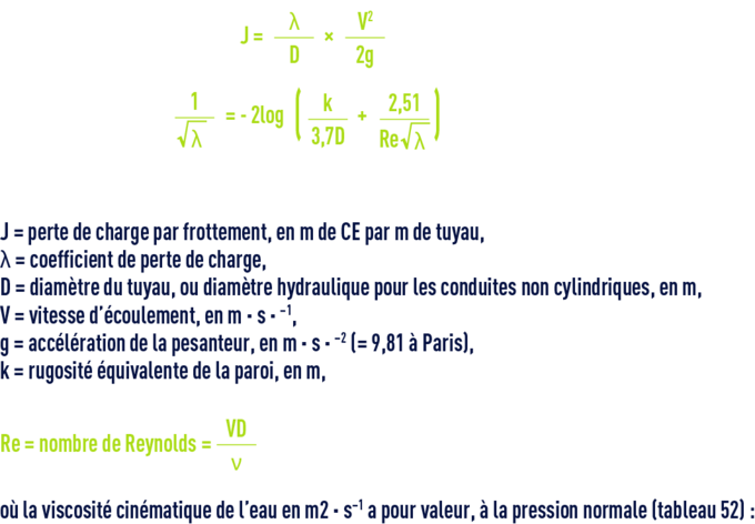 formule : Pertes de charge par frottement dans les tuyaux pour l'eau - formule de Colebrook expériences de Nikuradzé