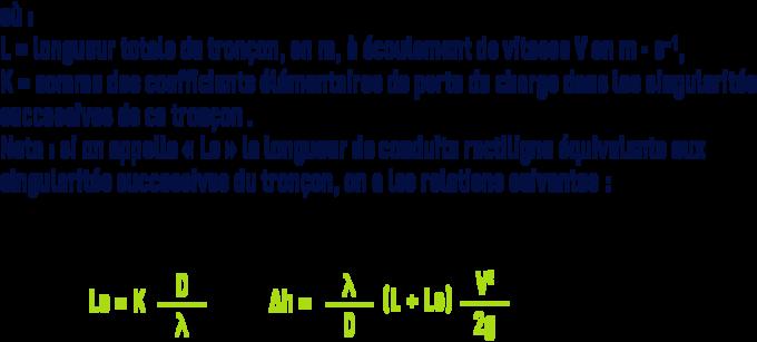 formule : Pertes de charge par frottement dans les tuyaux pour l'eau - longueur de conduite rectiligne