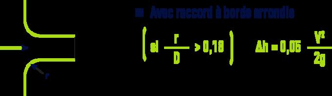 formule : Pertes de charge singulières dans les tuyauteries, raccords, vannes - Avec raccord à bords arrondis