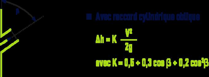 formule : Pertes de charge singulières dans les tuyauteries, raccords, vannes - Avec raccord cylindrique oblique