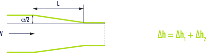 formule : Pertes de charge singulières dans les tuyauteries, raccords, vannes - Cône convergent