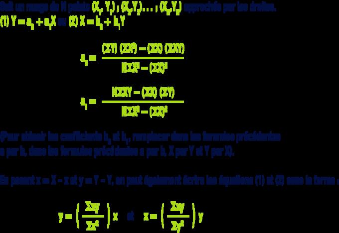 formule : statistiques - droite de régression des moindres carrées