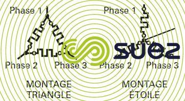 Montage étoile – Montage triangle