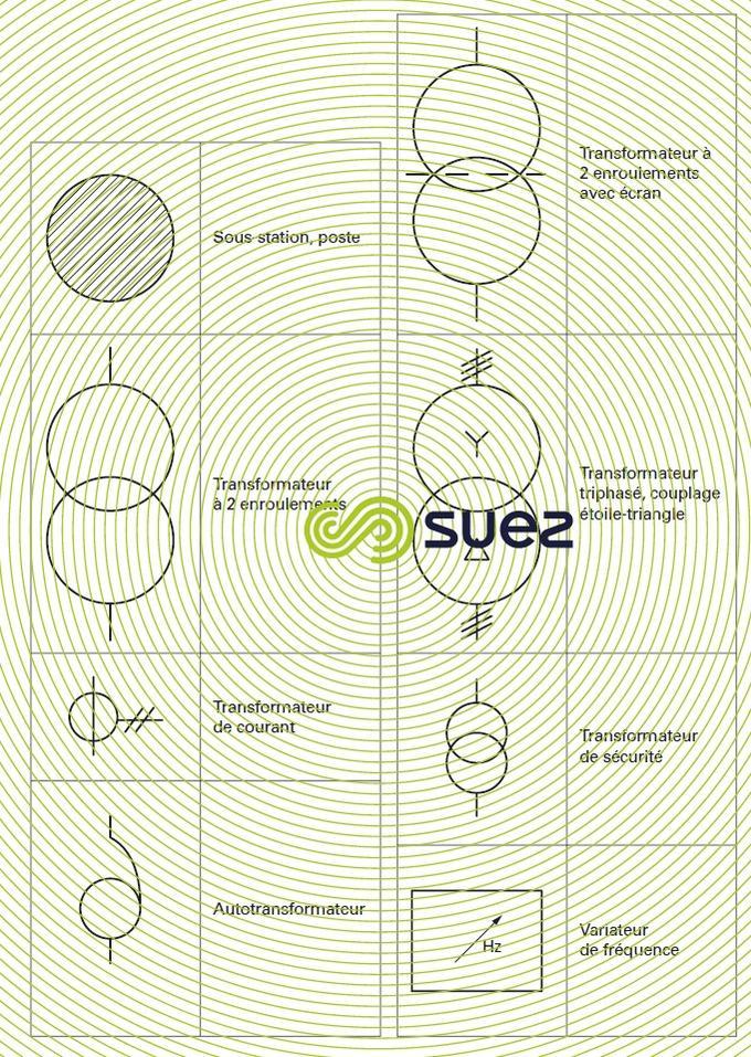 Symboles graphiques pour schémas électriques - Transformateurs