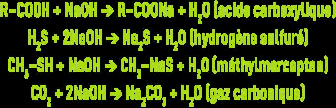 Formule : la désodorisation - lavage alcalin à la soude