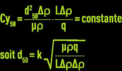 Formule : Hydrocyclone