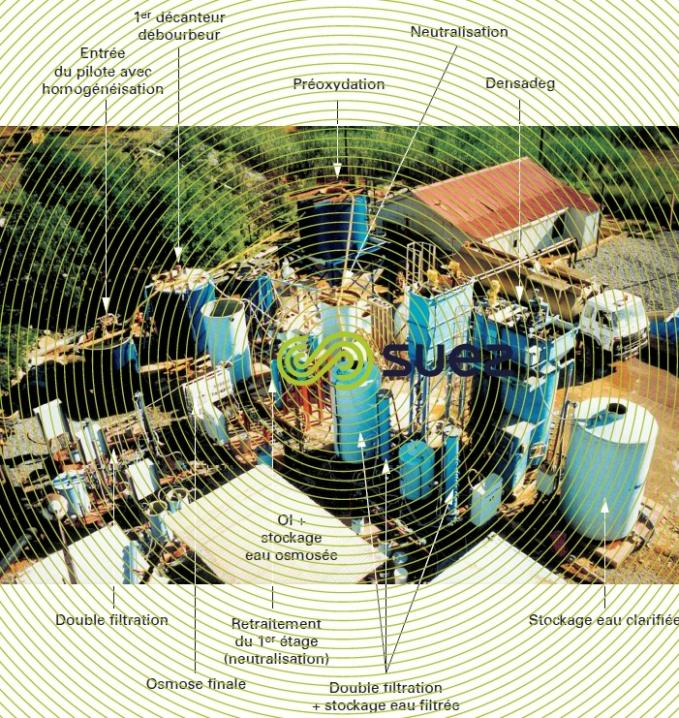 Pilote Amanzi site B pilote potabilisation eaux mines