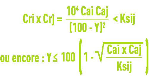 Formule : Risque d'entartrage - produit de solubilité du sel ij