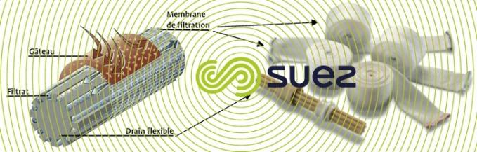 filtration - drain membranes filtration