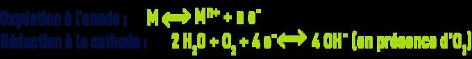 équations d'un processus de corrosion