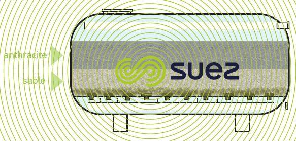 Filtration multimédia sous pression  - Filtre Seaclean™  schema