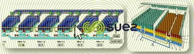 Gestionnaire informatisé des installations d'eau potable sur filtres ouverts  – Regulazur III
